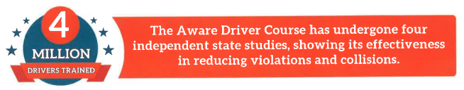 Aware Driver 2.0 - 4 Million Drivers Trained